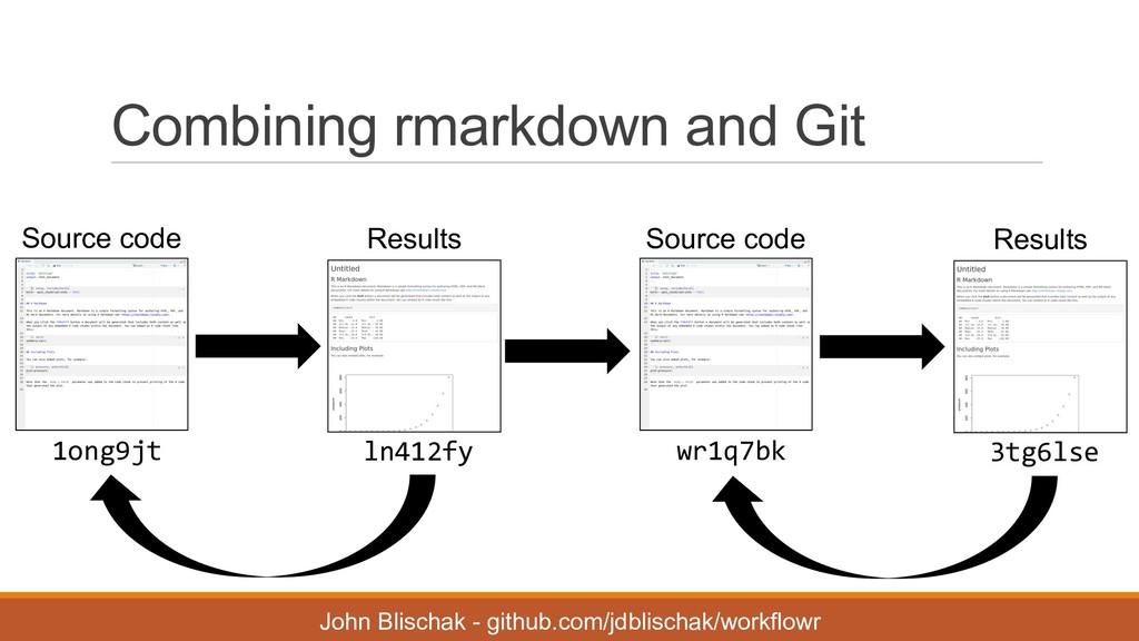 Combining rmarkdown and Git John Blischak -...