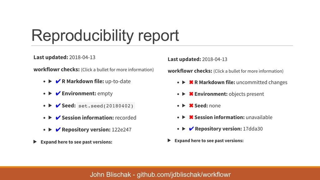 Reproducibility report John Blischak - gith...