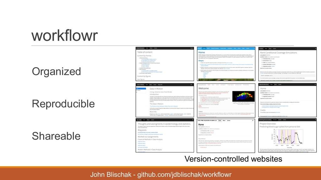 workflowr Organized Reproducible Shareable John...