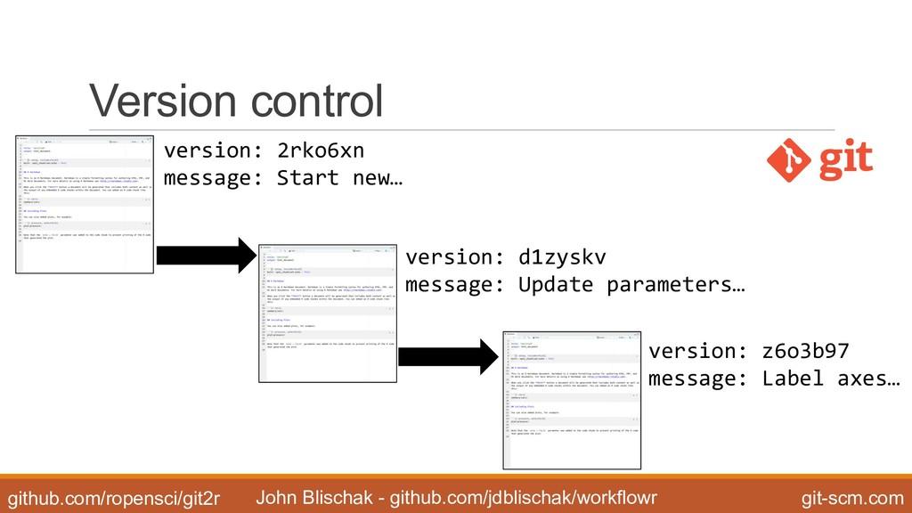 Version control John Blischak - github.com/...