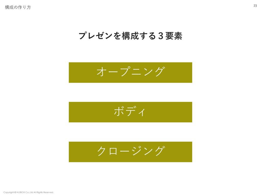 構成の作り⽅ オープニング ボディ クロージング プレゼンを構成する3要素 23 Copyri...