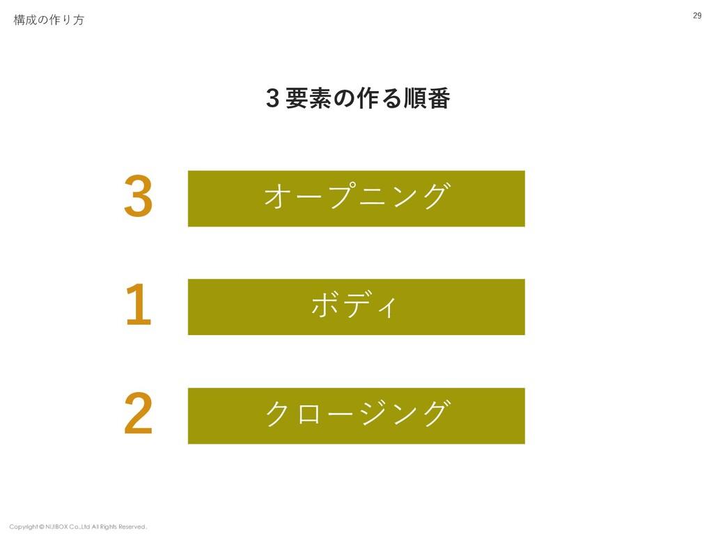 構成の作り⽅ オープニング ボディ クロージング 3要素の作る順番 29 1 2 3 Copy...