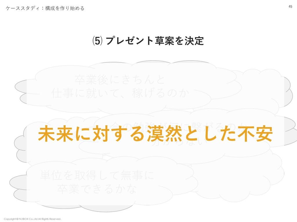 45 ケーススタディ:構成を作り始める Copyright © NIJIBOX Co.,Ltd...
