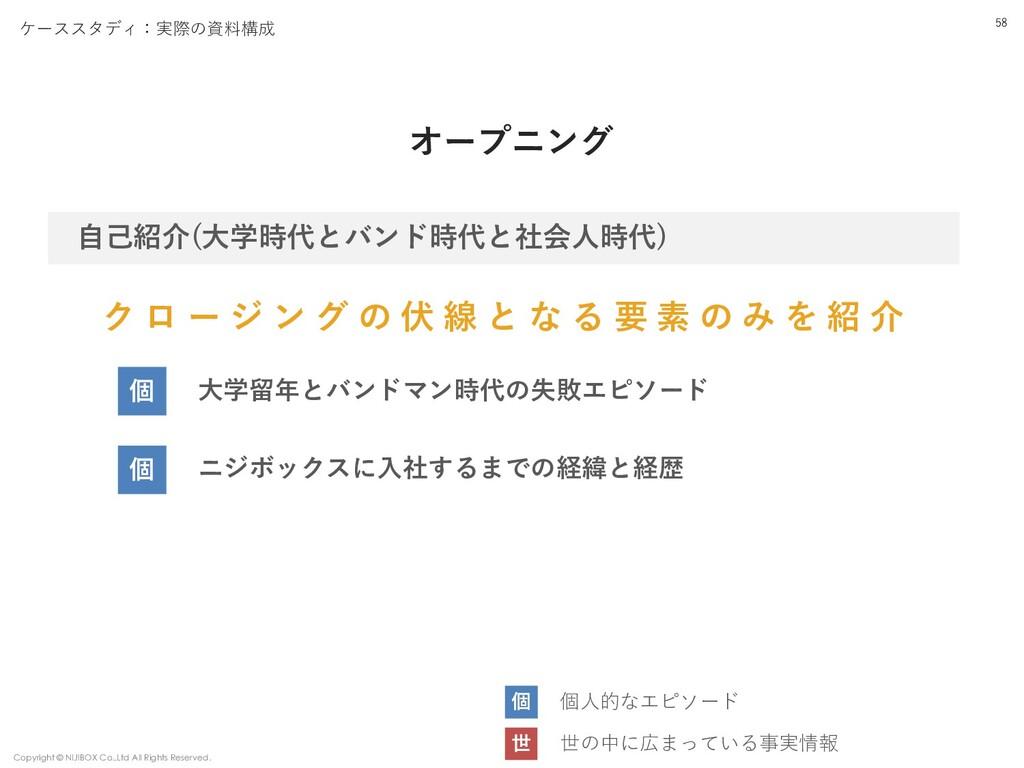 ケーススタディ:実際の資料構成 オープニング 58 Copyright © NIJIBOX C...