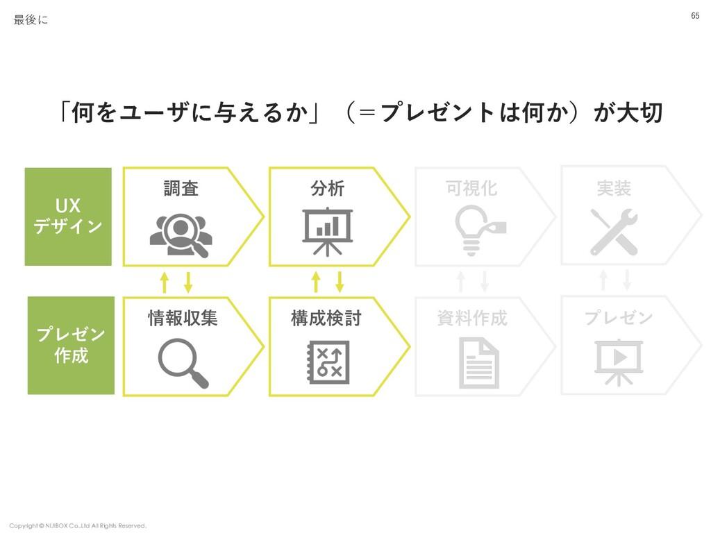 65 最後に UX デザイン 「何をユーザに与えるか」(=プレゼントは何か)が⼤切 調査 プレ...