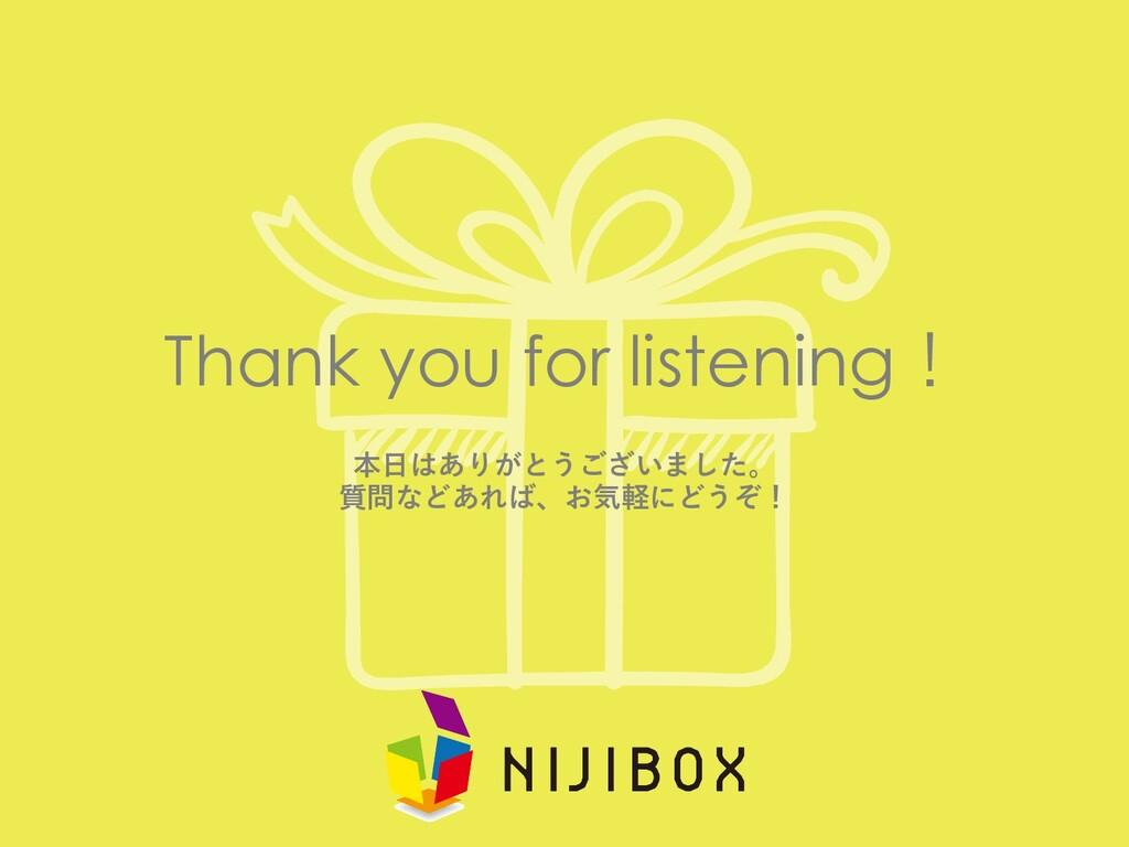 Thank you for listening! 本⽇はありがとうございました。 質問などあれ...