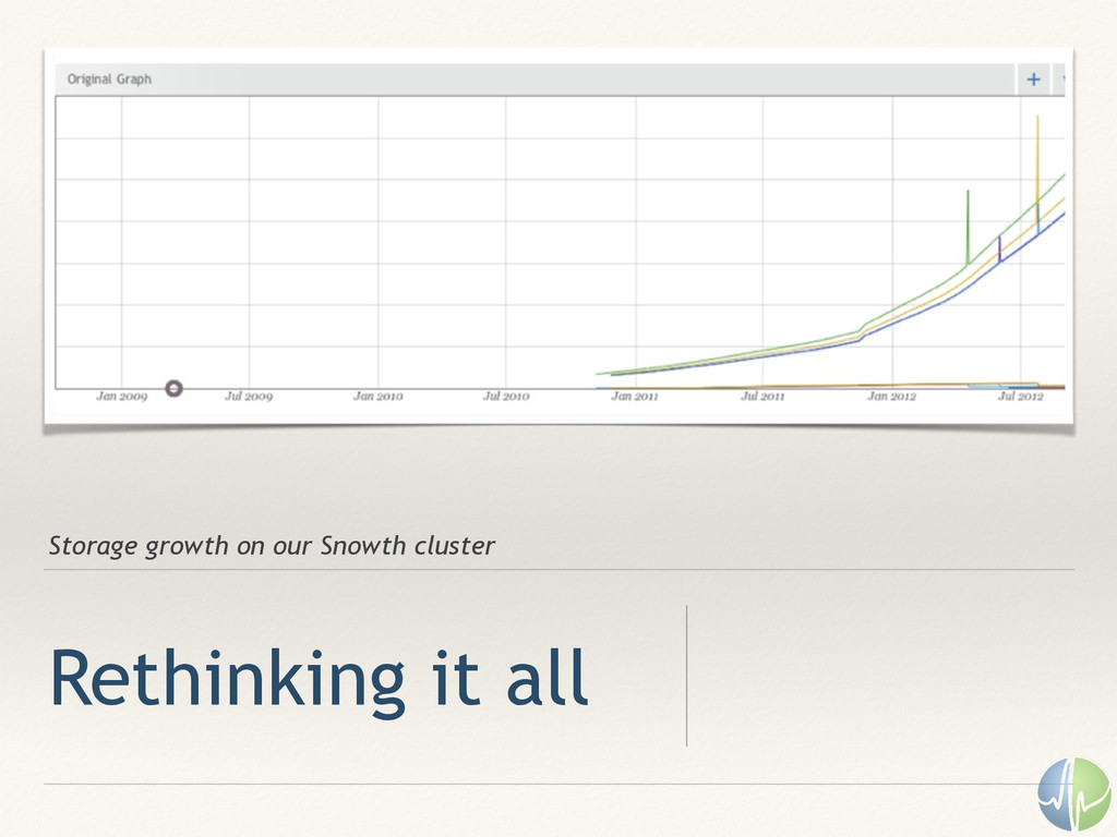 Storage growth on our Snowth cluster Rethinking...
