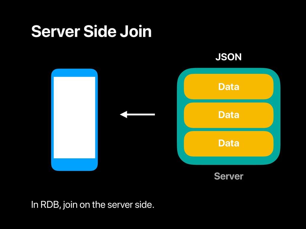 Server Side Join Server Data Data Data JSON In ...