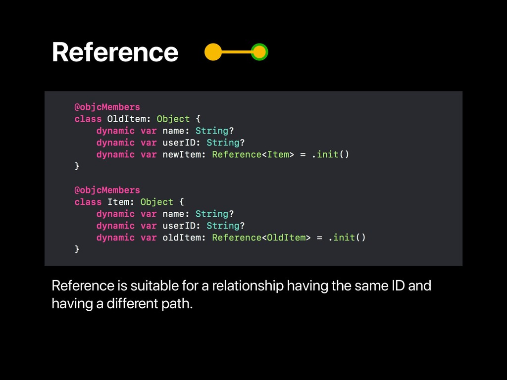 Reference Reference is suitable for a relations...