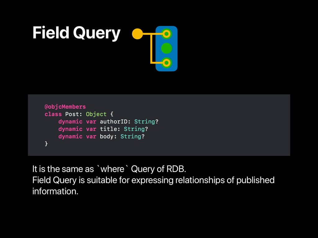 Field Query It is the same as `where` Query of ...