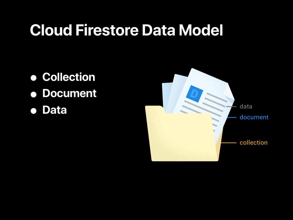 Cloud Firestore Data Model • Collection • Docum...