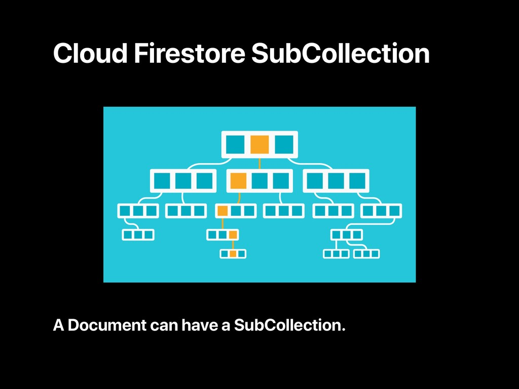 Cloud Firestore SubCollection A Document can ha...