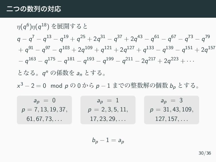 ೋͭͷྻͷରԠ η(q6)η(q18) Λల։͢Δͱ q − q7 − q13 − q19 ...
