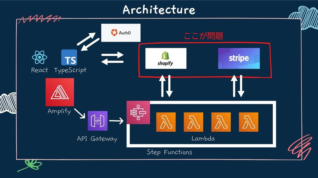 Architecture Amplify React TypeScript API Gatew...