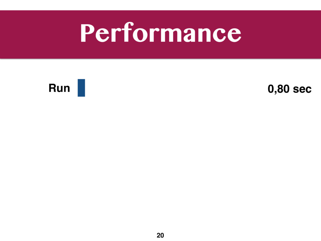 Performance 20 Run Tracing Breakpoints 0,80 sec...