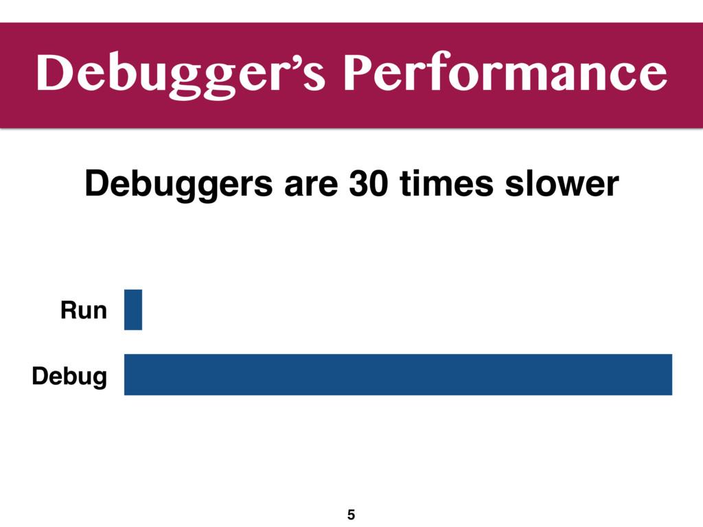 Debugger's Performance 5 Run Debug Debuggers ar...
