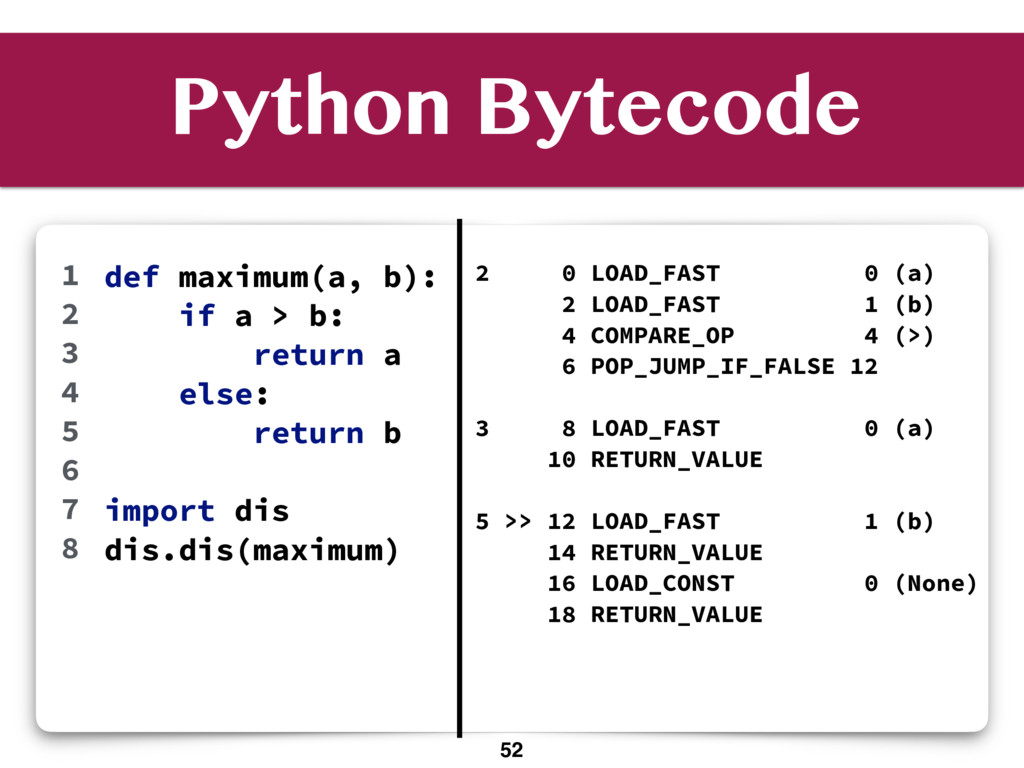 Python Bytecode def maximum(a, b): if a > b: re...