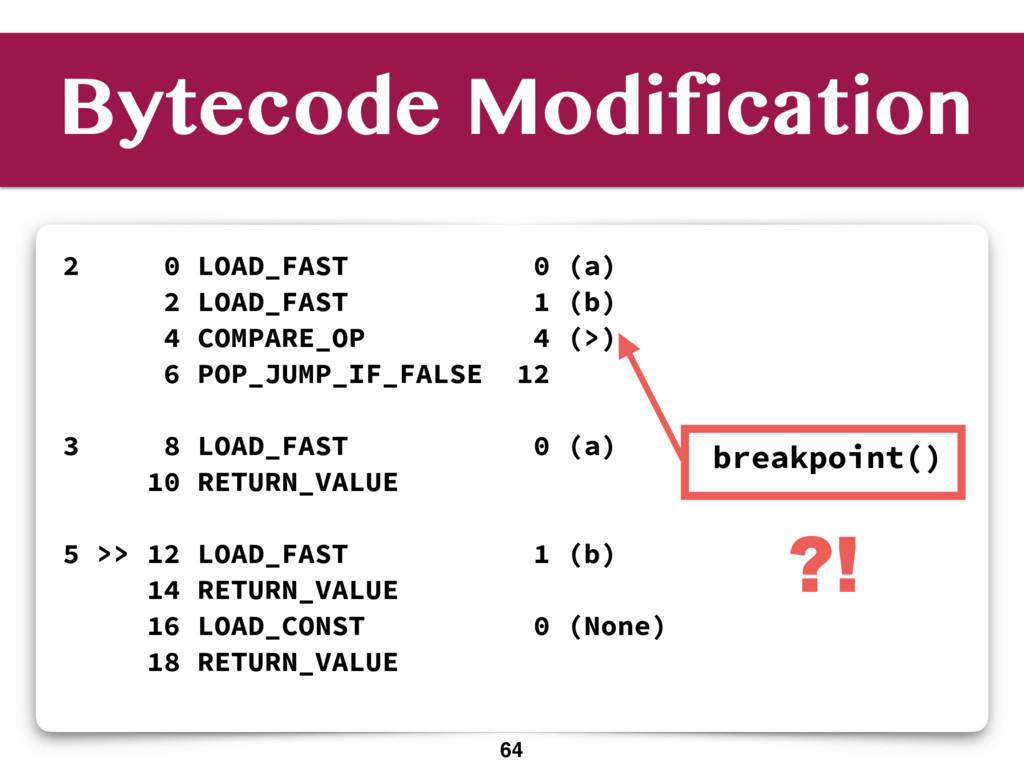 Bytecode Modification 2 0 LOAD_FAST 0 (a) 2 LOA...