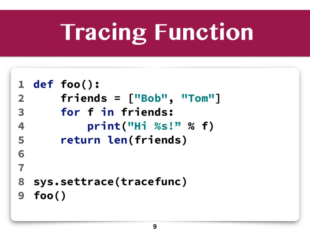 """def foo(): friends = [""""Bob"""", """"Tom""""] for f in fr..."""