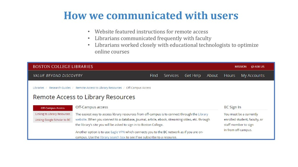 How we communicated with users • Website featur...