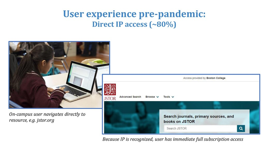 User experience pre-pandemic: Direct IP access ...
