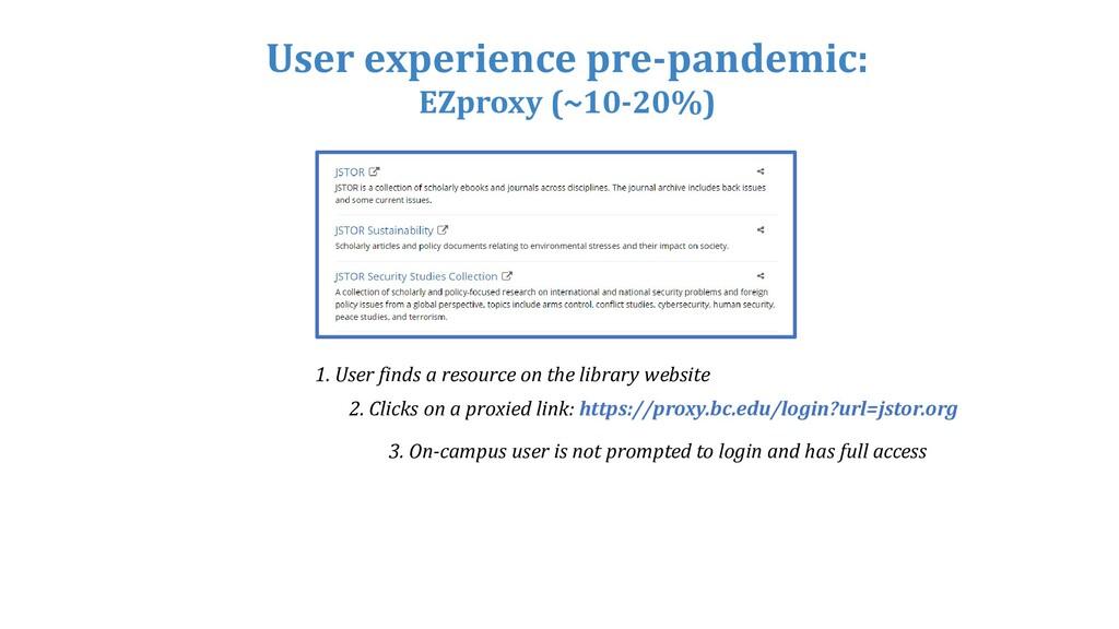 User experience pre-pandemic: EZproxy (~10-20%)...