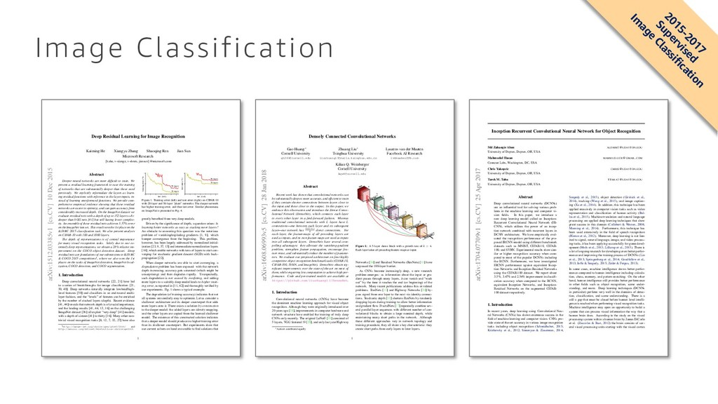 Image Classification Deep Residual Learning for...