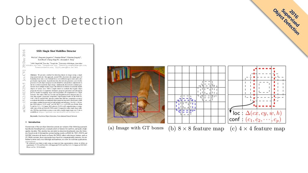 Object Detection 2016 Supervised O bject Detect...