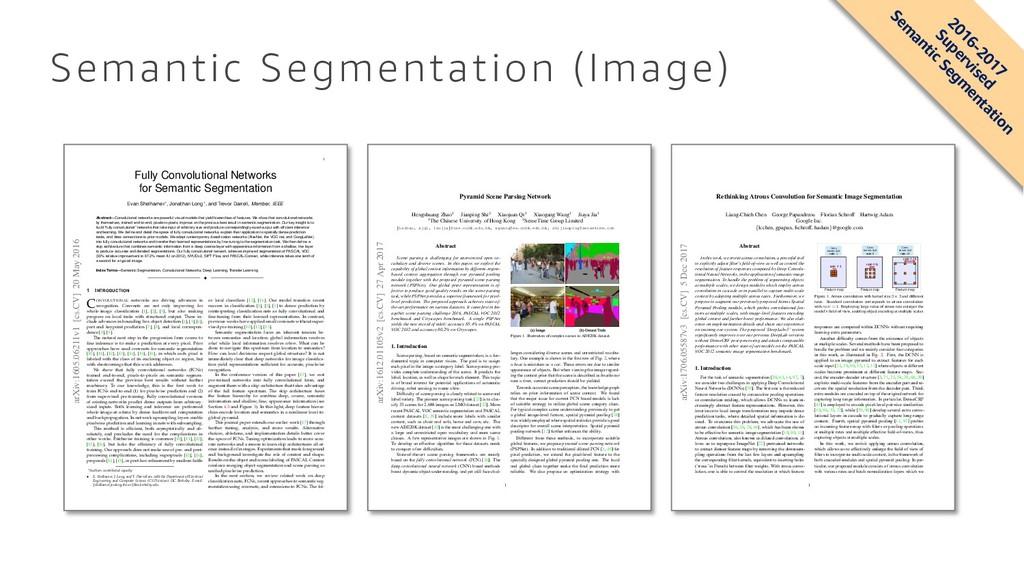 Semantic Segmentation (Image) 2016-2017 Supervi...
