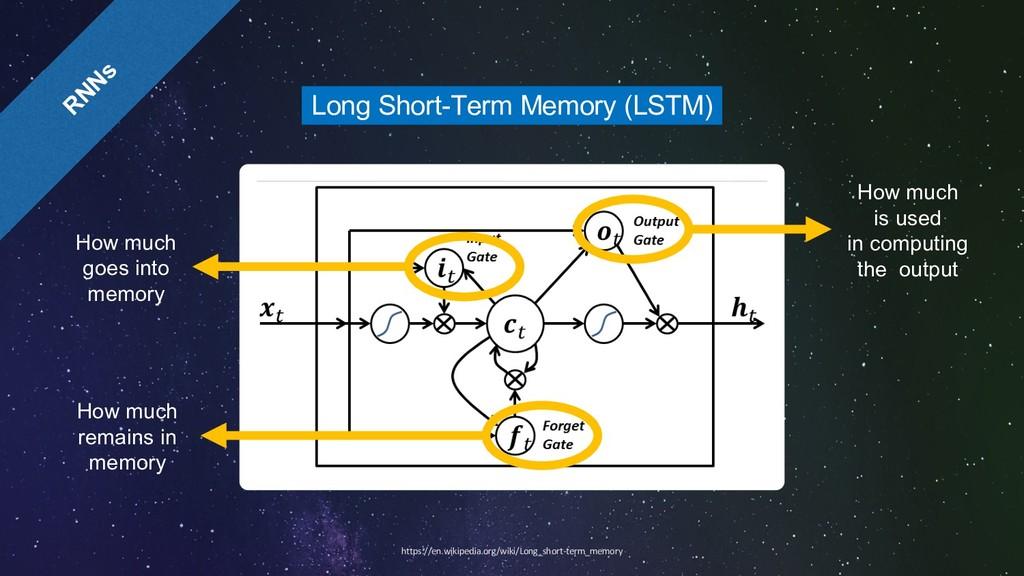 RNNs https://en.wikipedia.org/wiki/Long_short-t...