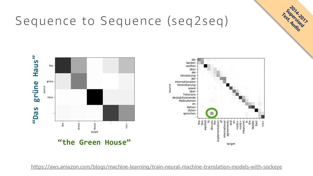 Sequence to Sequence (seq2seq) https://aws.amaz...