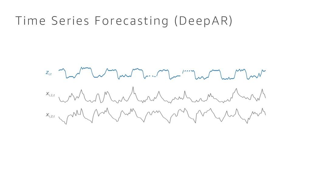 Time Series Forecasting (DeepAR)