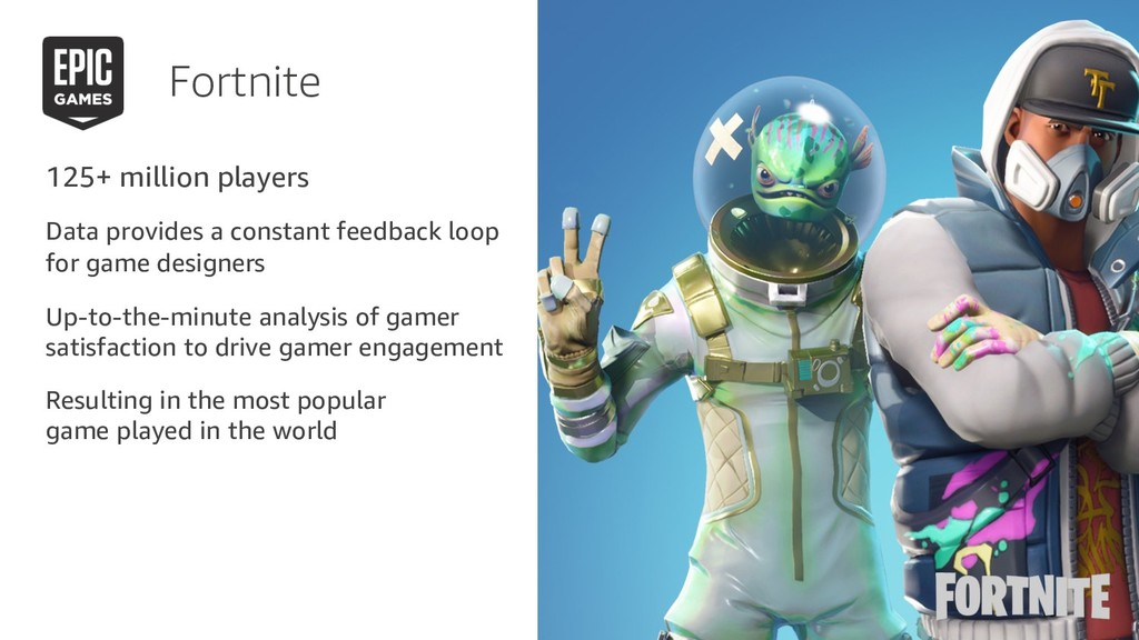125+ million players Data provides a constant f...