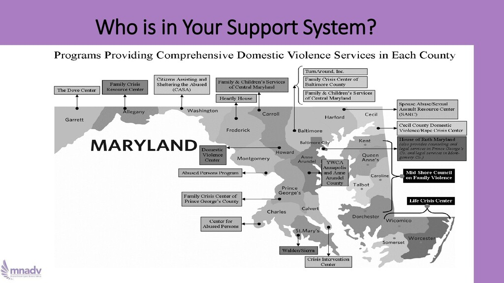 Who is in Your Support System?