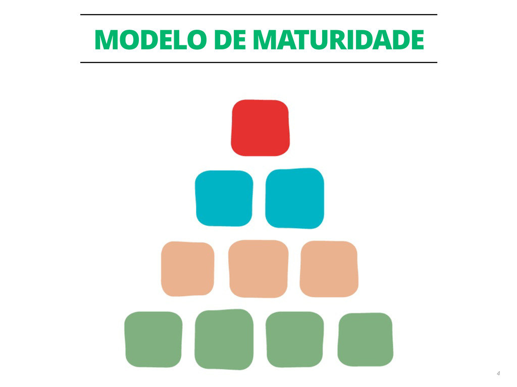 MODELO DE MATURIDADE 4