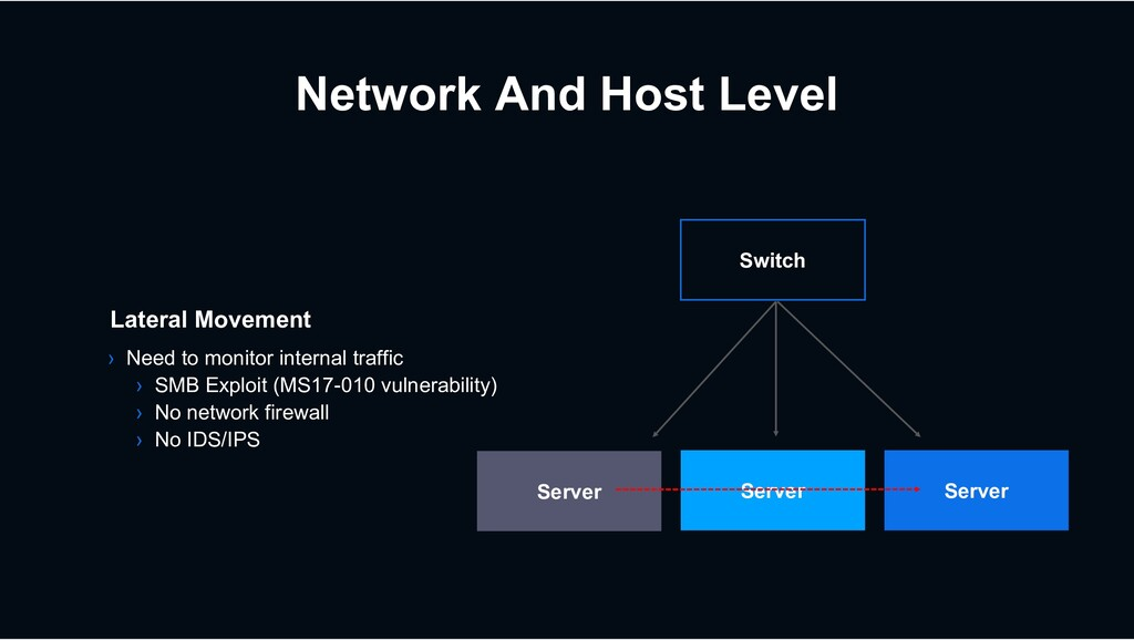 Network And Host Level Lateral Movement › Need ...
