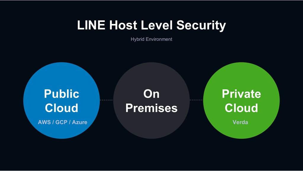 LINE Host Level Security Hybrid Environment On ...