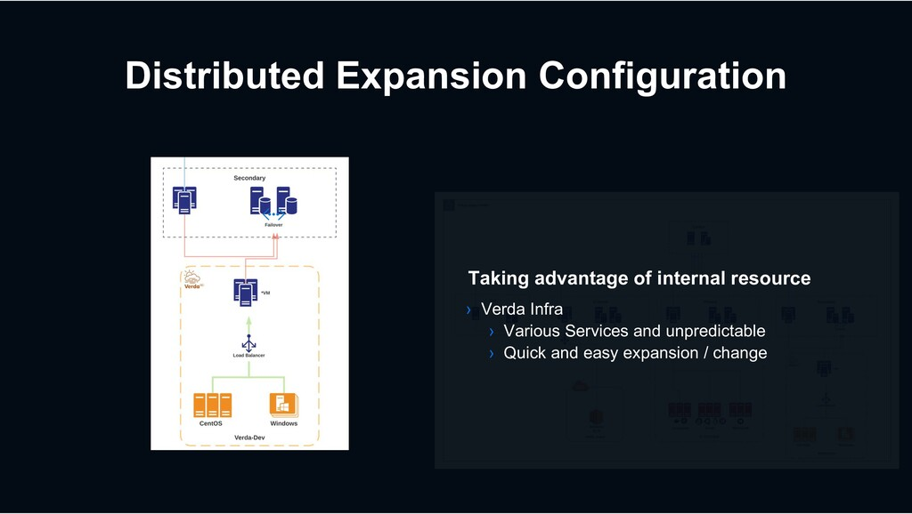 Distributed Expansion Configuration Taking adva...