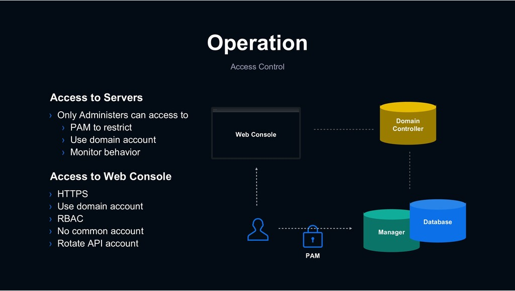 Operation Access Control › HTTPS › Use domain a...