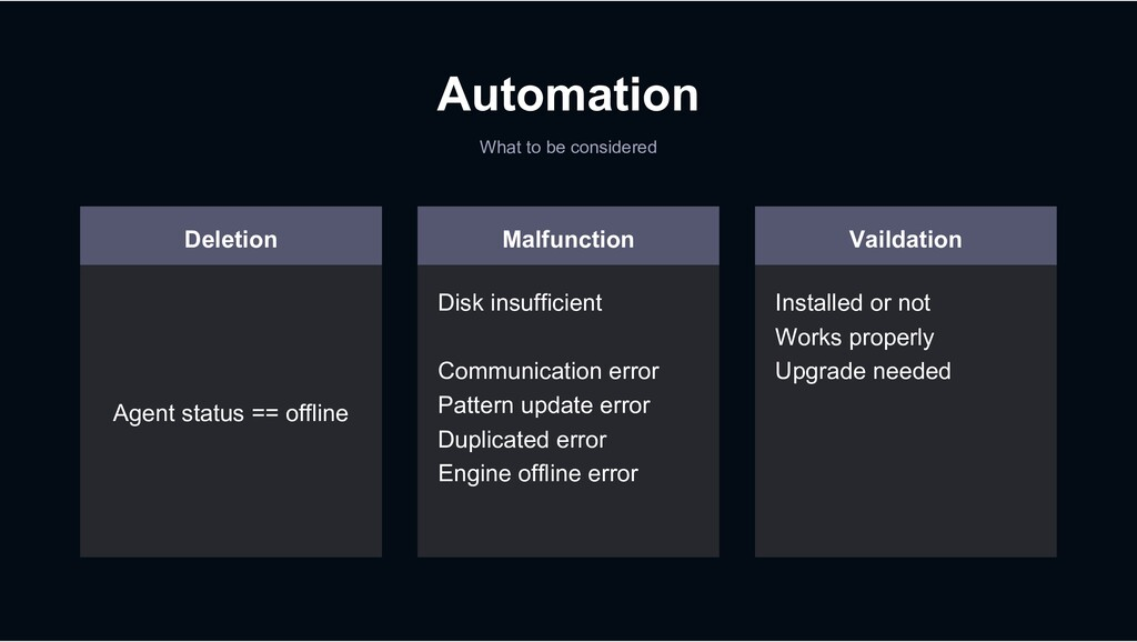Automation What to be considered Deletion Agent...