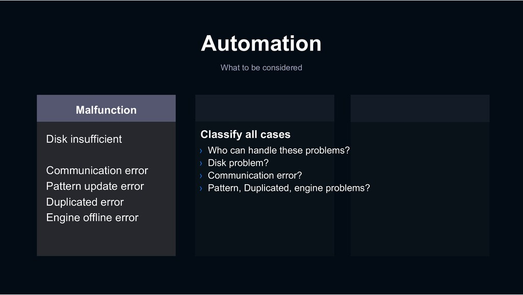 Automation What to be considered Malfunction Di...