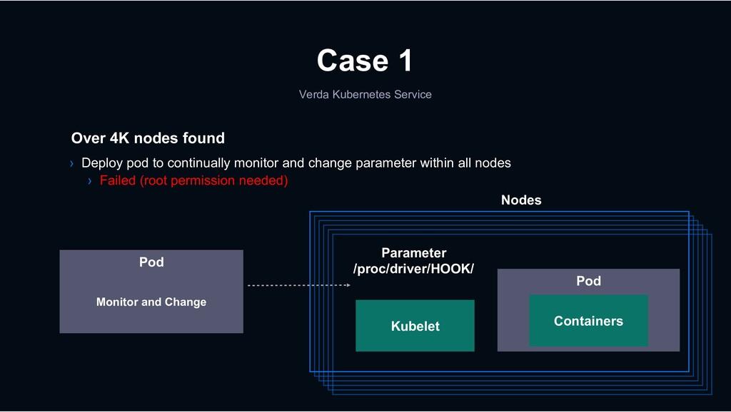 Case 1 Verda Kubernetes Service Over 4K nodes f...