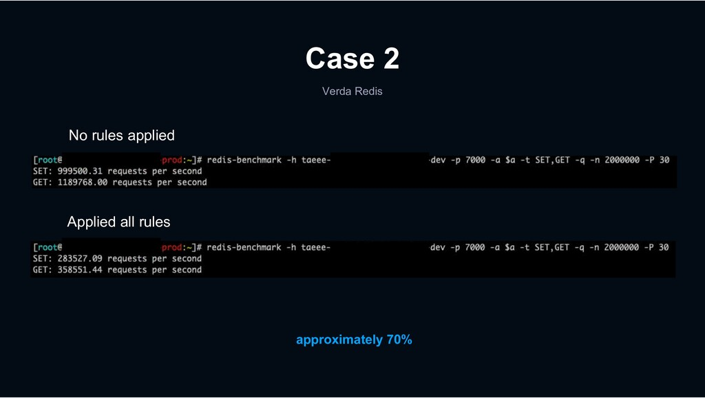 Verda Redis Case 2 approximately 70% No rules a...