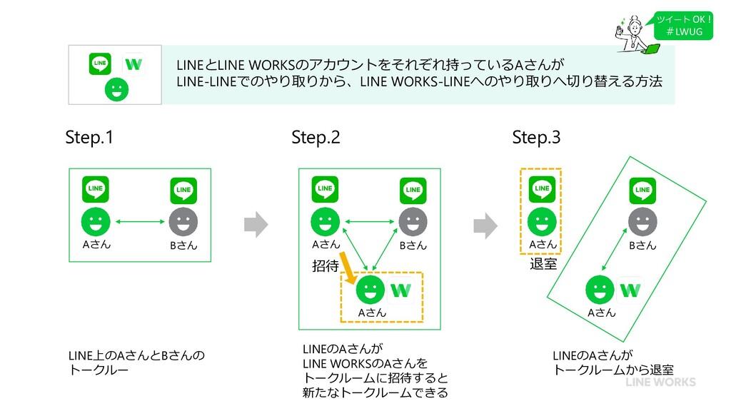 外部トーク連携方法(裏技) LINEどうしで連絡をしていたトークルームから、LINE-LINE...