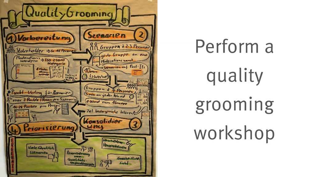 Perform a quality grooming workshop