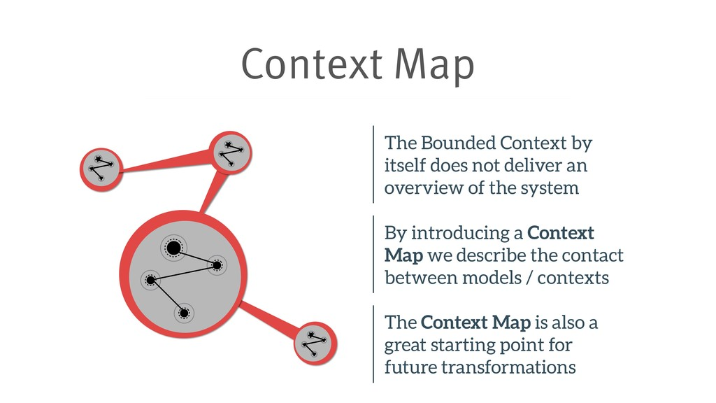 Context Map The Bounded Context by itself does ...