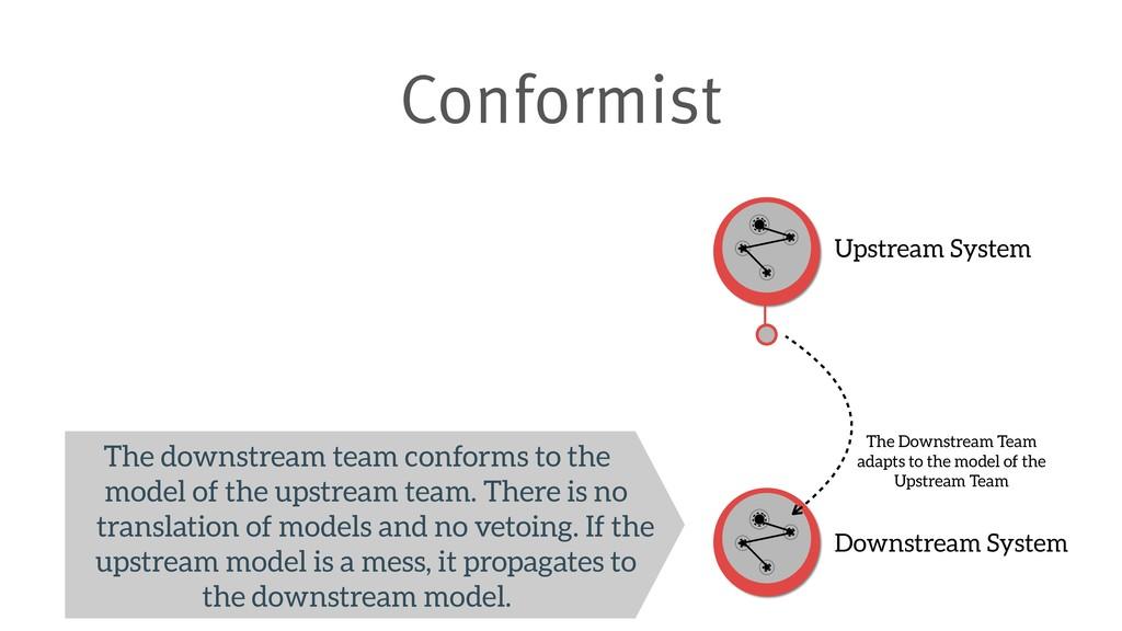 Conformist Upstream System Downstream System Th...