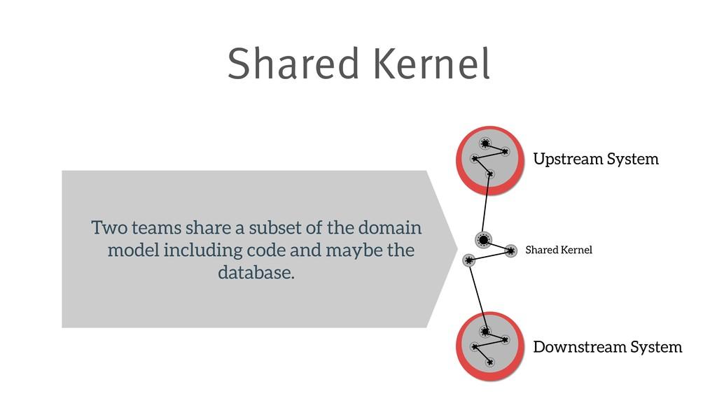 Shared Kernel Upstream System Downstream System...
