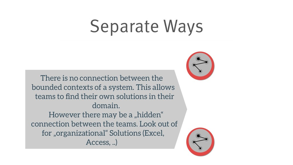 Separate Ways There is no connection between th...
