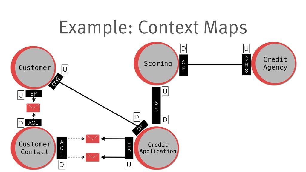 U D D D U U U U D D Example: Context Maps Credi...